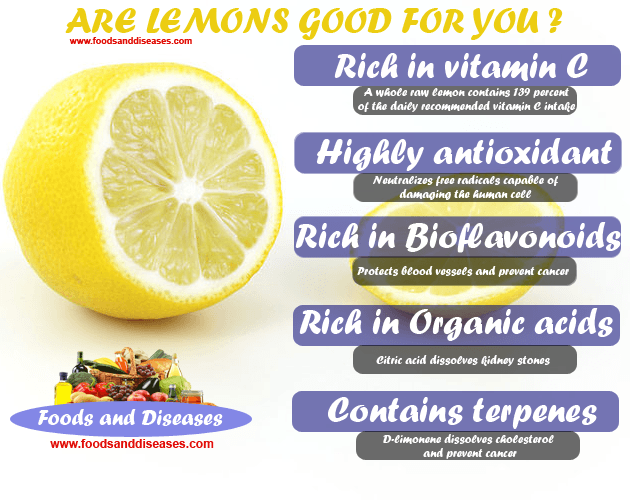 are-lemons-good-for-you-to-